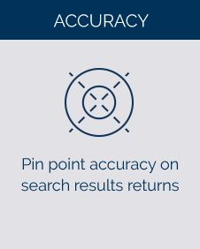 Pin point accuracy on search results returns